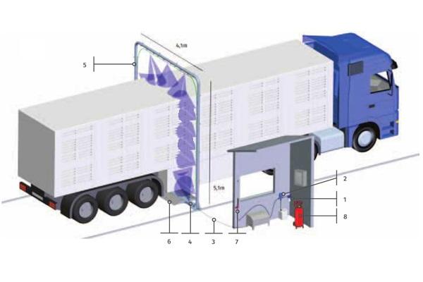 ida disinfection system for livestock transport