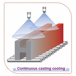 Continuous caster cooling Spray Engineering Info