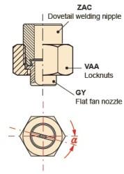 Dovetail nozzle e1436308504534 Flat Fan Nozzle Technology