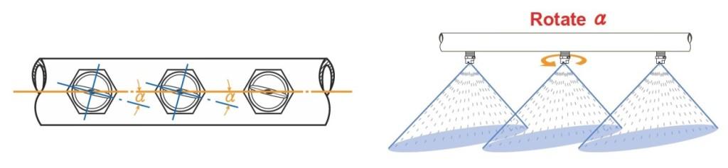 Flat fan offset 1024x237 Flat Fan Nozzle Technology