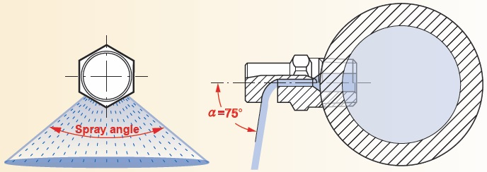 K type wide angle Flat Fan Nozzle Technology
